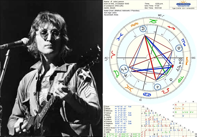 John Lennon (trưởng nhóm The Beatles)