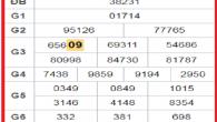 Tổng hợp phân tích các cặp lô có khả năng về cao nhất trong xsmb