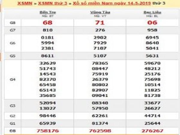 Soi cầu dự đoán KQXSMN ngày 23/07 chuẩn xác