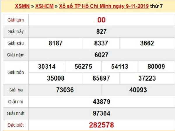 Nhận định xổ số HCM ngày 11/11 chính xác 99,9%