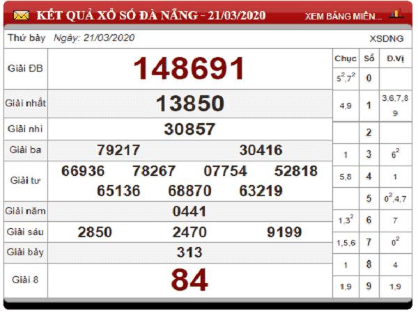 KQXSDN- Thống kê xổ số đà nẵng ngày 25/03 của các chuyên gia