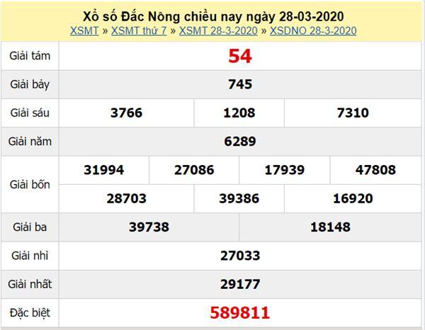 Phân tích XSDNO 25/4/2020 - KQXS Đắc Nông thứ 7