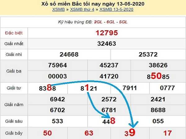 Bảng KQXSMB- Soi cầu xổ số miền bắc ngày 14/05 chuẩn xác