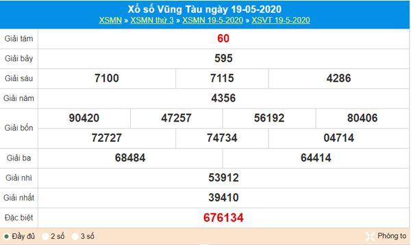 Dự đoán XSVT 26/5/2020 - KQXS Vũng Tàu thứ 3
