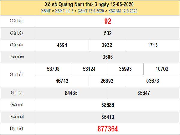 Bảng KQXSQN- Thống kê xổ số quảng nam ngày 19/05 của các cao thủ