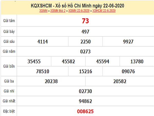 Bảng KQXSHCM- Thống kê xổ số hồ chí minh ngày 27/06 chuẩn xác