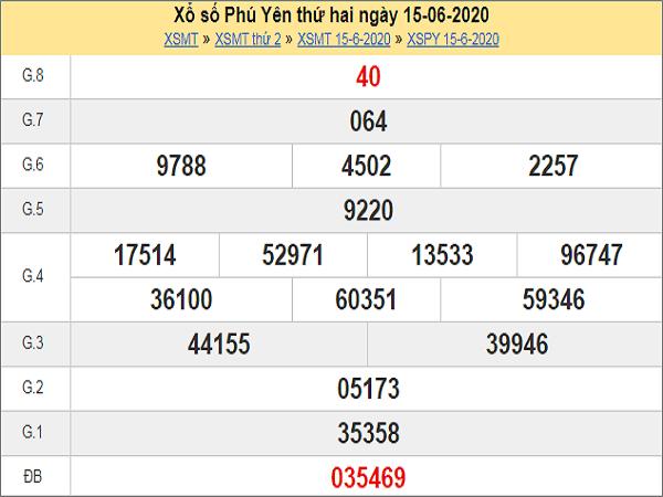 ket-qua-xo-so-phu-yen-15-6-2020-min