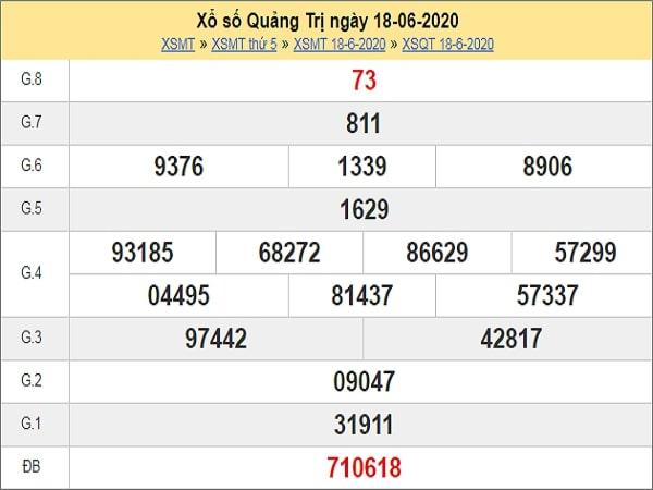 Dự đoán xổ số Quảng Trị 25-06-2020