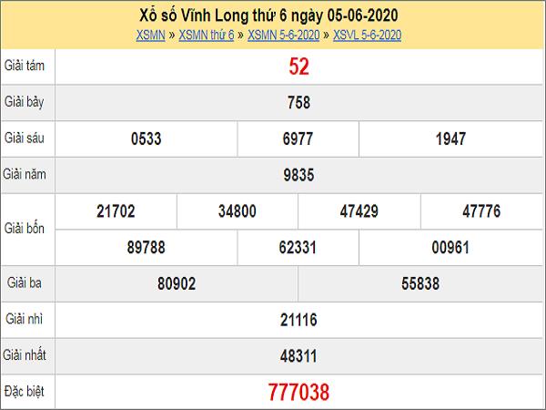 Dự đoán XSVL xổ số Vĩnh Long 12-06-2020
