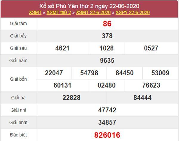Soi cầu KQXS Phú Yên 29/6/2020 cùng các cao thủ