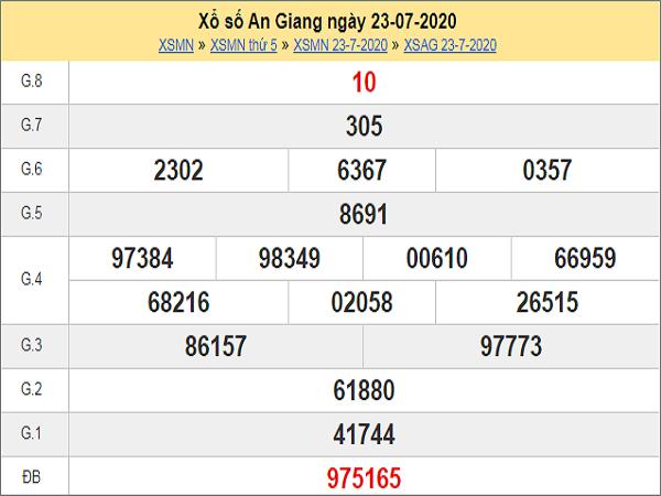 Bảng KQXSAG- Thống kê xổ số an giang ngày 30/07 tỷ lệ trúng cao