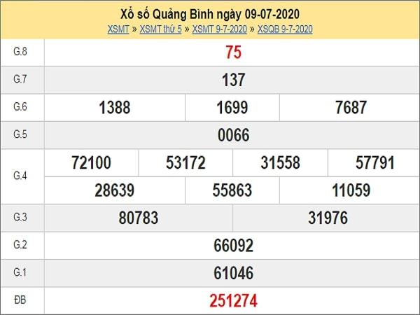 Dự đoán XSQB 16/7/2020