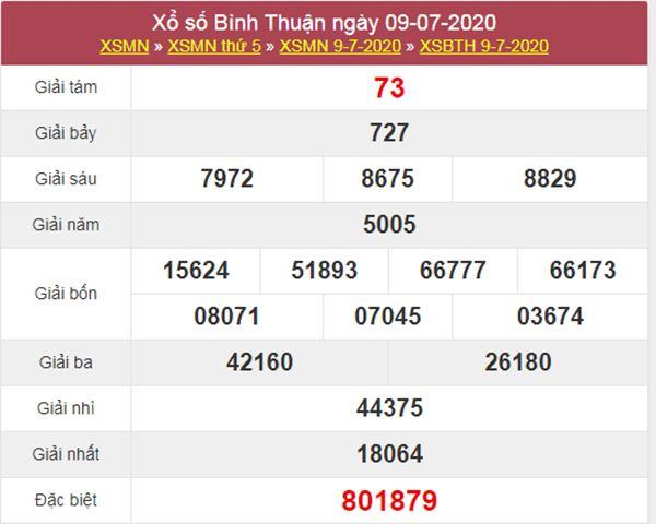 Soi cầu XSBTH 16/7/2020 - KQXS Bình Thuận thứ 5