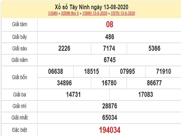 Dự đoán xổ số Tây Ninh 20-08-2020