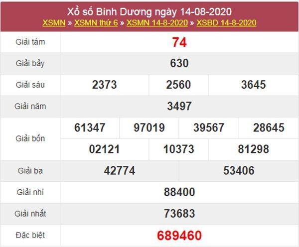 Thống kê XSBD 21/8/2020 chốt KQXS Bình Dương thứ 6