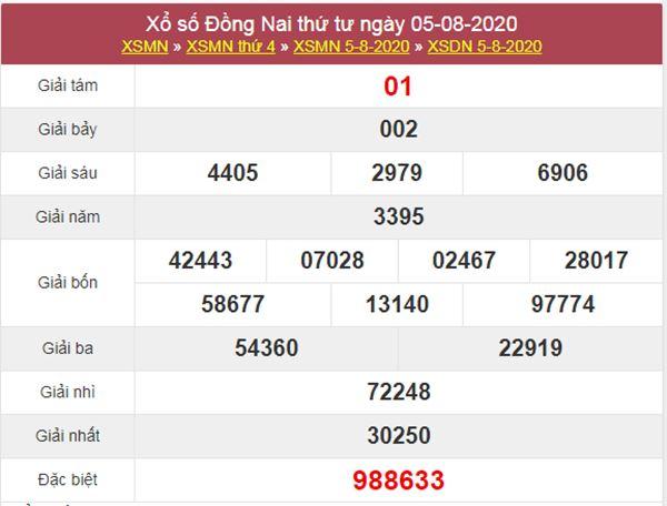 Thống kê XSDNA 12/8/2020 chốt KQXS Đồng Nai thứ 4