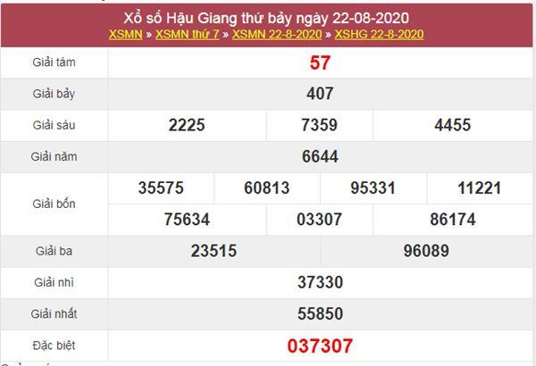 Thống kê XSHG 29/8/2020 chốt KQXS Hậu Giang thứ 7