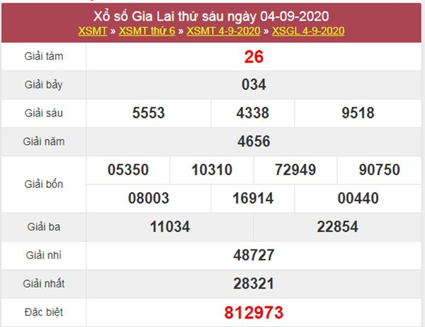Thống kê XSGL 11/9/2020 chốt KQXS Gia Lai thứ 6