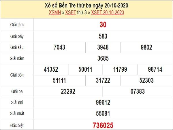Dự đoán xổ số Bến Tre 27-10-2020