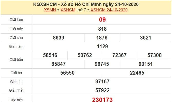 Dự đoán xổ số TP Hồ Chí Minh 26-10-2020