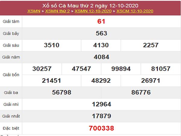 Thống kê KQXSCM ngày 19/10/2020- xổ số cà mau cùng chuyên gia