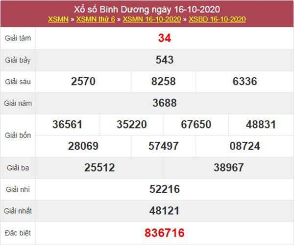 Soi cầu XSBD 23/10/2020 chốt lô số đẹp Bình Dương thứ 6