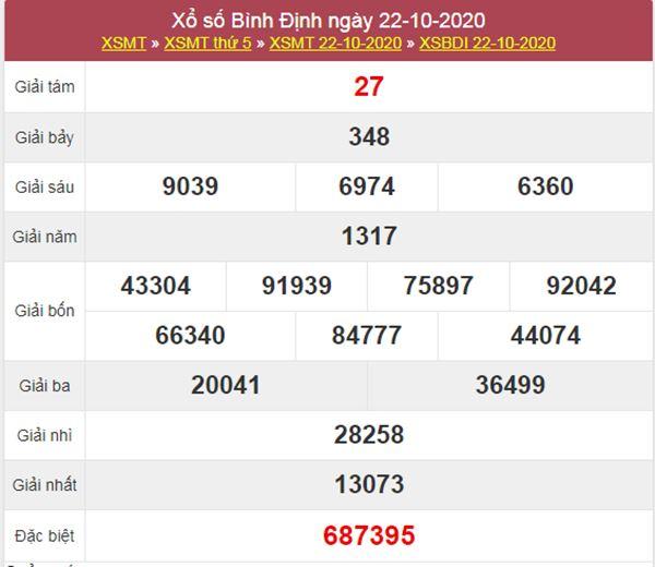 Thống kê XSBDI 29/10/2020 chốt lô bạch thủ Bình Định thứ 5