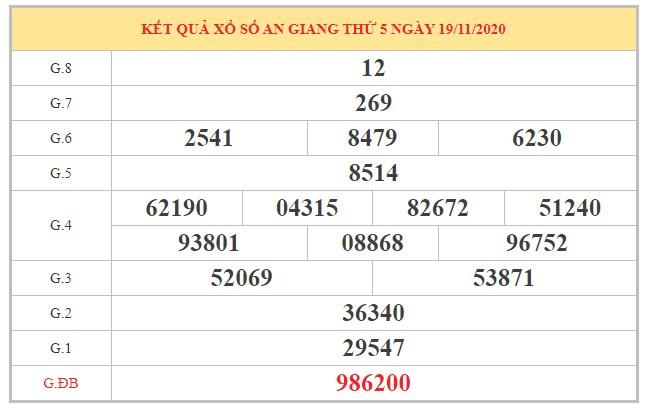 Soi cầu XSAG ngày 26/11/2020 dựa vào kết quả kỳ trước