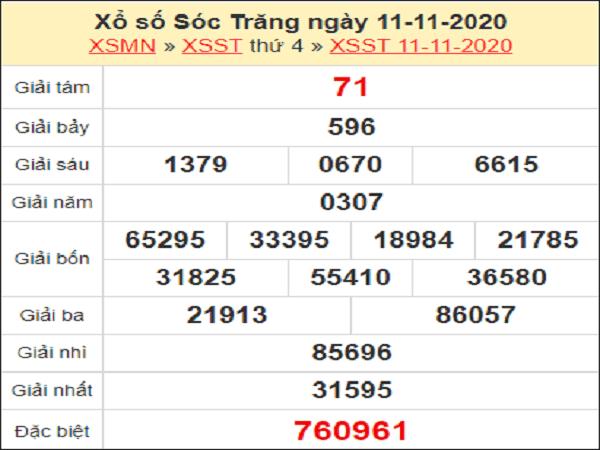 Nhận định XSST ngày 18/11/2020- xổ số sóc trăng chuẩn