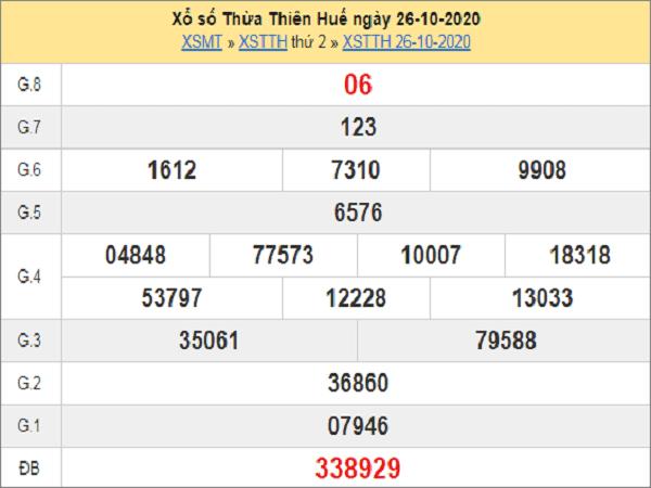 Nhận định KQXSTTH ngày 02/11/2020- xổ số thừa thiên huế hôm nay