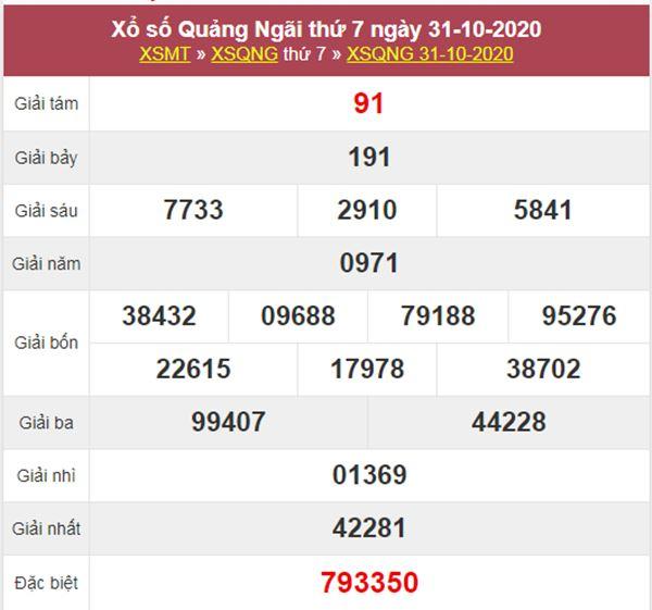 Nhận định KQXS Quảng Ngãi 7/11/2020 thứ 7 cực chuẩn