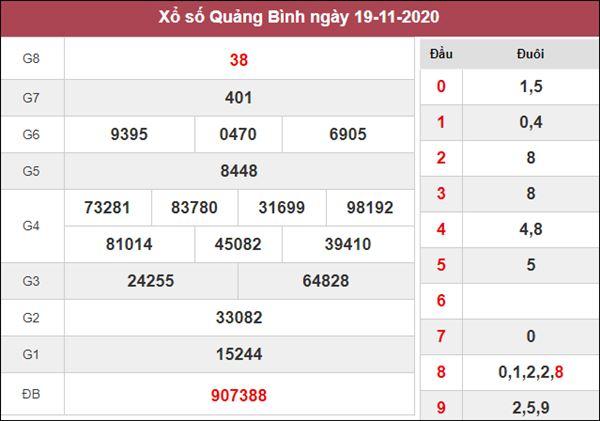 Thống kê XSQB 26/11/2020 chốt số Quảng Bình tỷ lệ trúng cao