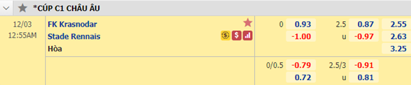 Kèo bóng đá hôm nay giữa Krasnodar vs Rennes