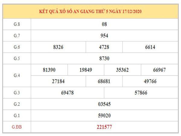 Nhận định KQXSAG ngày 24/12/2020 dựa trên kết quả kì trước