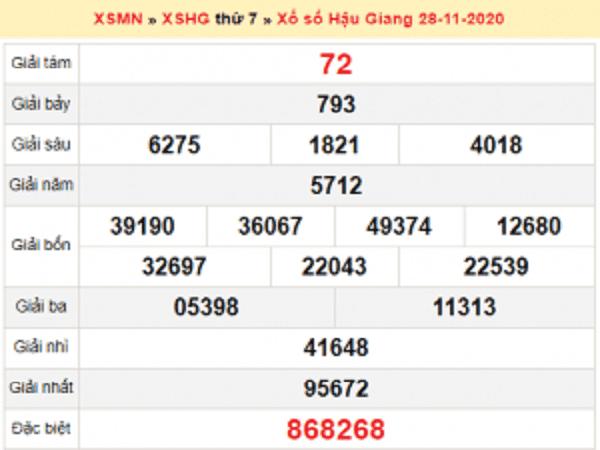 Dự đoán XSHG ngày 05/12/2020- xổ số hậu giang chuẩn