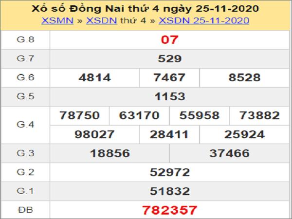 Nhận định XSDN ngày 02/12/2020- xổ số đồng nai chuẩn xác