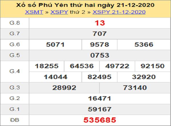 Phân tích KQXSPY ngày 28/12/2020- xổ số phú yên chuẩn xác