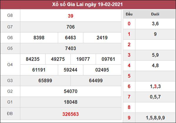 Dự đoán XSGL 26/2/2021 chốt KQXS Gia Lai thứ 6