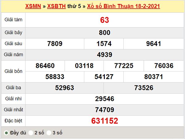 Thống kê XSBTH 25/2/2021