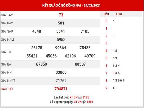 Phân tích XSDN ngày 31/3/2021 - Phân tích KQXS Đồng Nai thứ 4