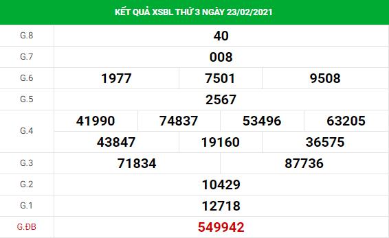 Soi cầu XS Bạc Liêu chính xác thứ 3 ngày 02/03/2021