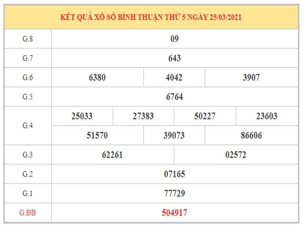 Thống kê KQXSBT ngày 1/4/2021 dựa trên kết quả kì trước