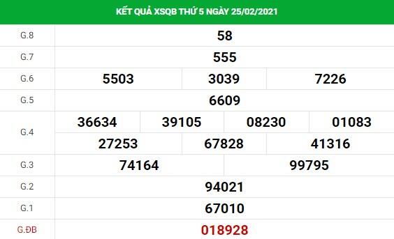 Soi cầu dự đoán XS Quảng Bình Vip ngày 04/03/2021