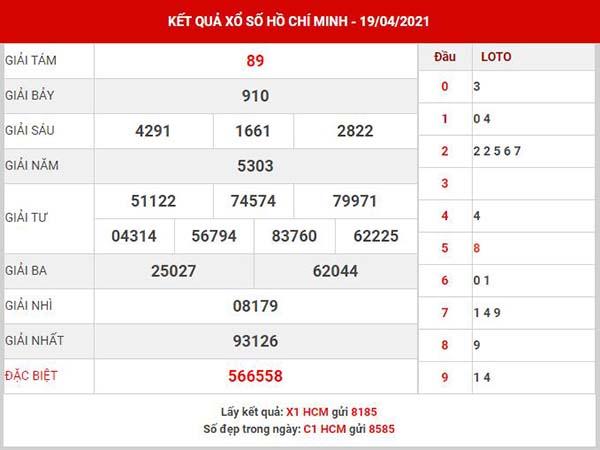 Phân tích XSHCM ngày 24/4/2021 đài Hồ Chí Minh thứ 7 hôm nay chính xác nhất
