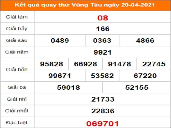 Dự đoán XSVT 20/04/2021