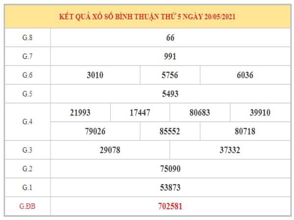 Nhận định KQXSBTH ngày 27/5/2021 dựa trên kết quả kì trước