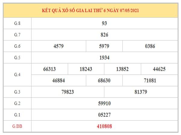 Nhận định KQXSGL ngày 14/5/2021 dựa trên kết quả kì trước