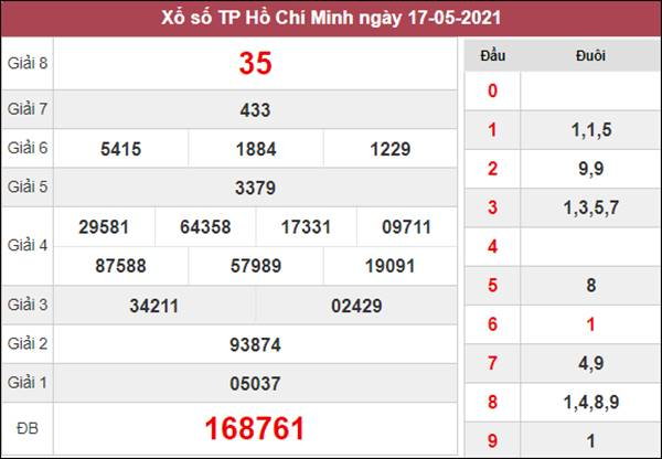 Soi cầu KQXS Hồ Chí Minh 22/5/2021 thứ 7 siêu chuẩn