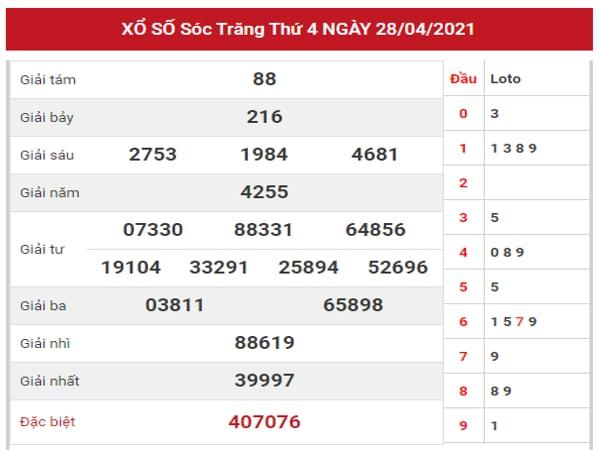 Soi cầu XSST ngày 5/5/2021 dựa trên kết quả kì trước