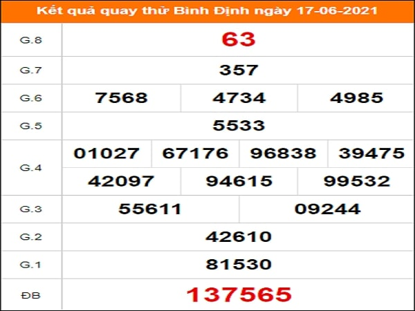 Soi cầu lô câm Bình Định 17/06/2021
